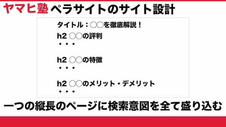 サイト設計書(1)ペラサイト